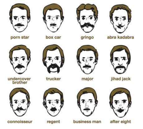 moustache-types